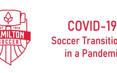 COVID-19: Soccer Transitioning in a Pandemic